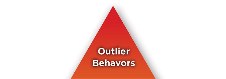 outlier behaviors