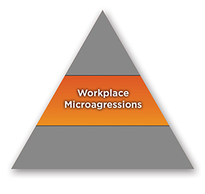 Workplace-Microaggressions-Triangle