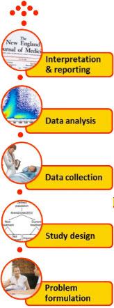 Biostatistics-Shared-Service01