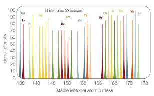 Flow-Cytometry-06